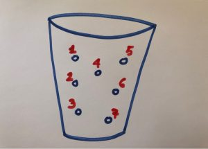7 marketing holes - 7 buchi nel marketing digitale e non