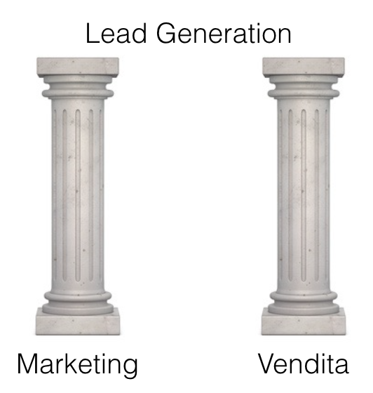 lead generation ponte tra marketing e vendita